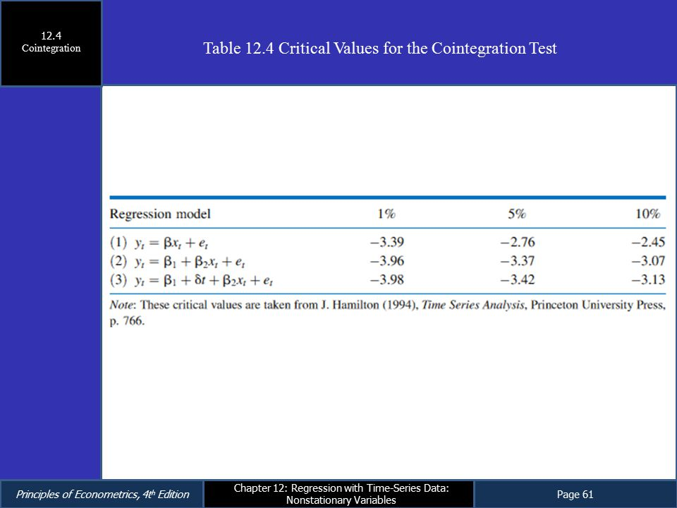 Table 12.4 Critical Values for the Cointegration Test