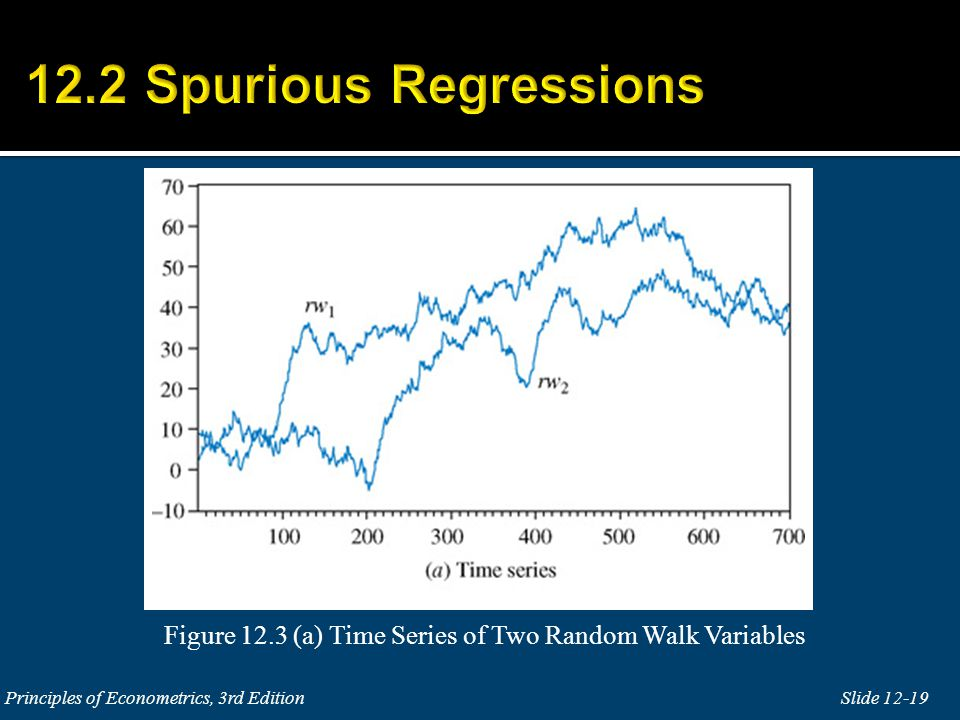 Figure 12.3 (a) Time Series of Two Random Walk Variables