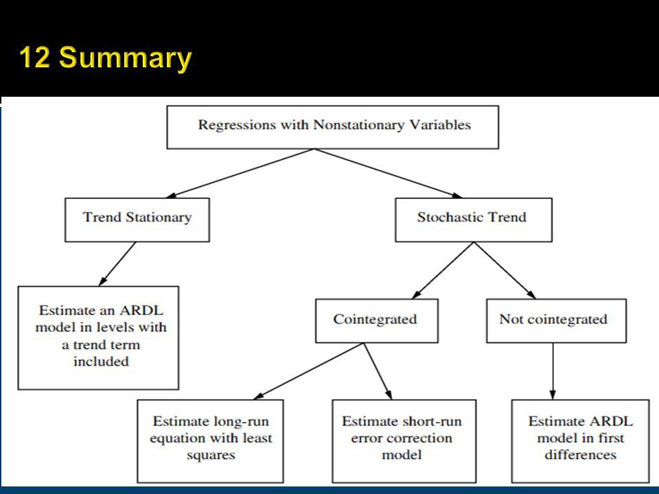 12 Summary . Principles of Econometrics, 3rd Edition Slide 12-62 62