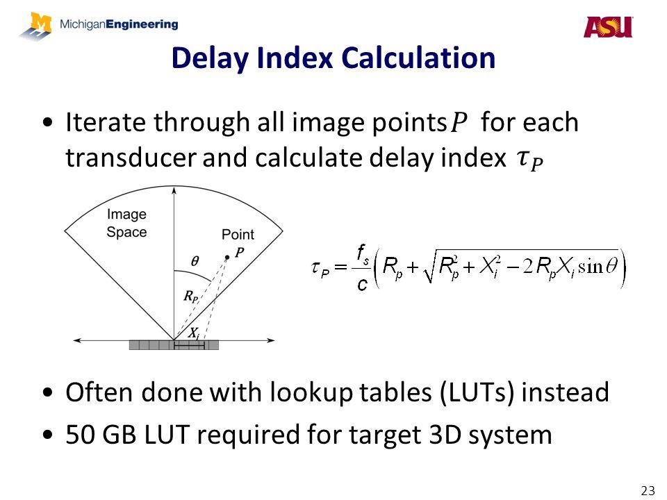 Delay Index Calculation
