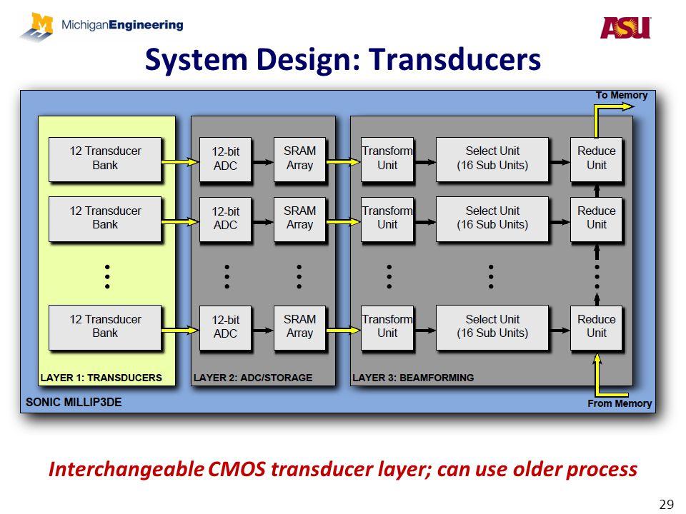 System Design: Transducers