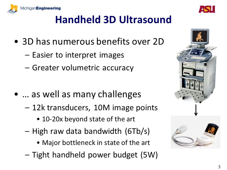 Handheld 3D Ultrasound 3D has numerous benefits over 2D