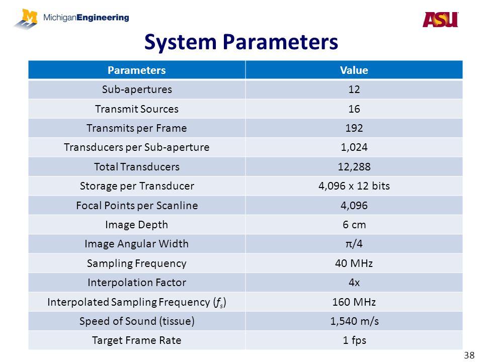 System Parameters Parameters Value Sub-apertures 12 Transmit Sources