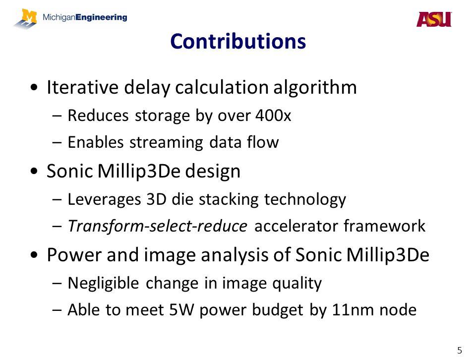 Contributions Iterative delay calculation algorithm