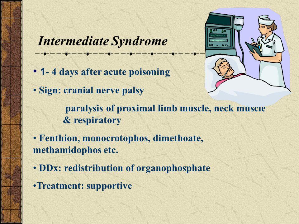 Intermediate Syndrome