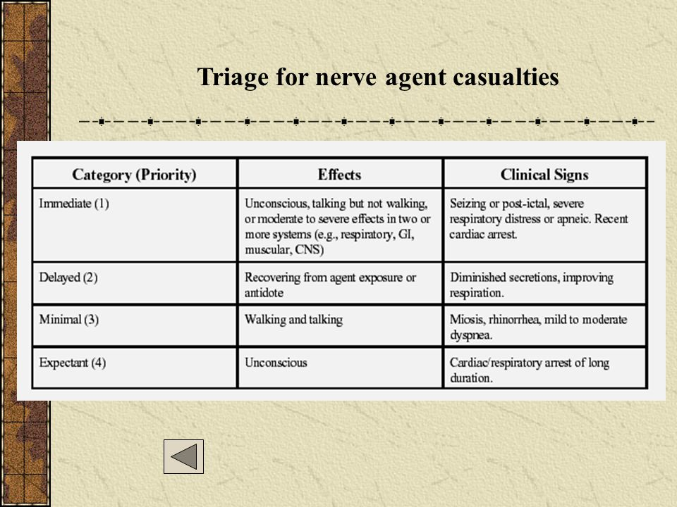 Triage for nerve agent casualties