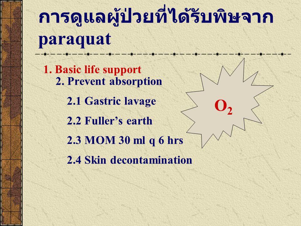การดูแลผู้ป่วยที่ได้รับพิษจาก paraquat
