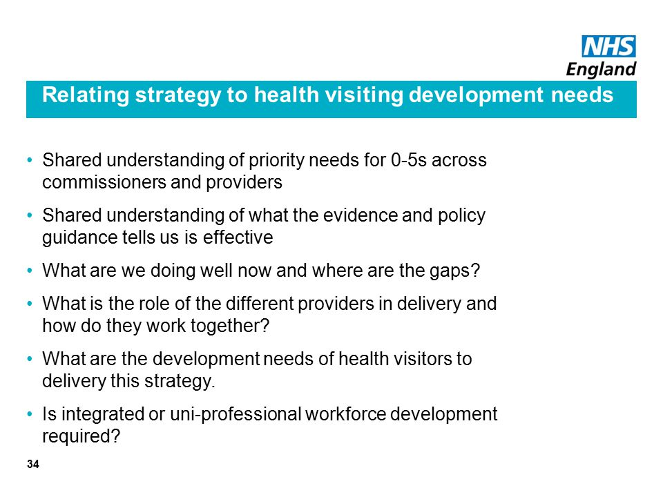 Relating strategy to health visiting development needs