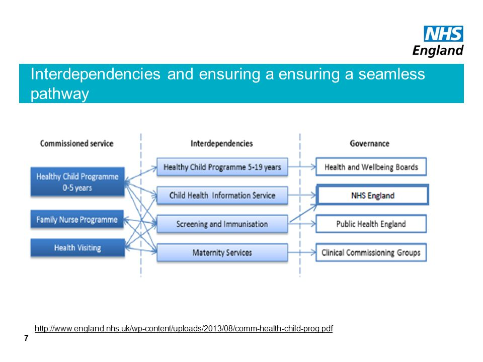 Interdependencies and ensuring a ensuring a seamless pathway