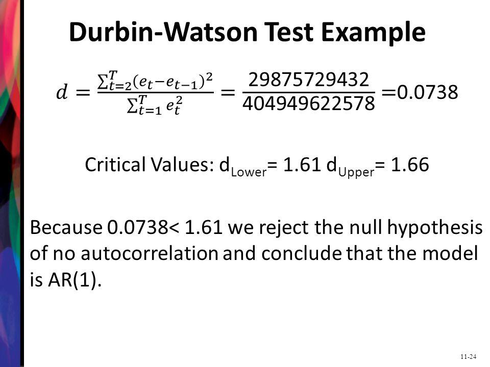Durbin-Watson Test Example