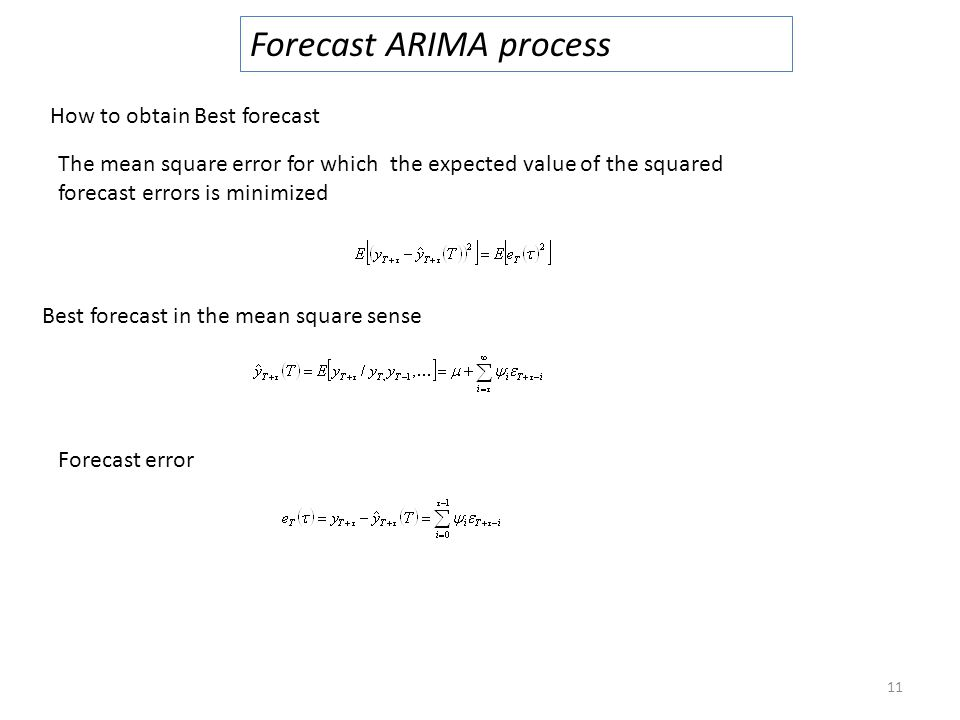 Forecast ARIMA process