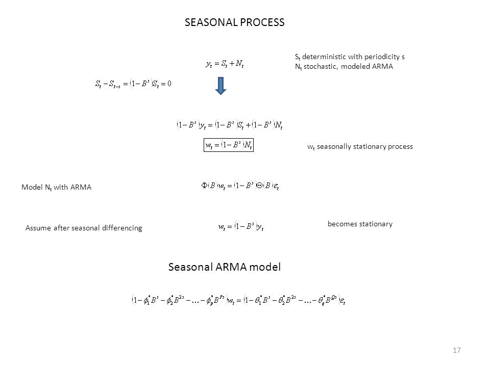 SEASONAL PROCESS Seasonal ARMA model