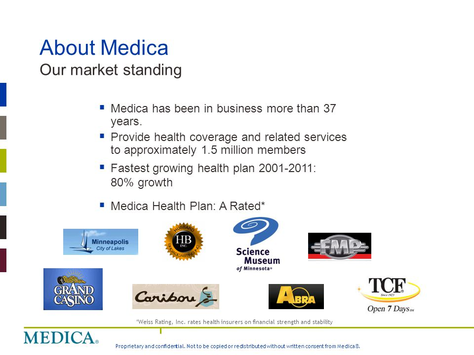 About Medica Our market standing