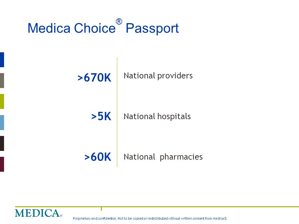 Medica Choice® Passport