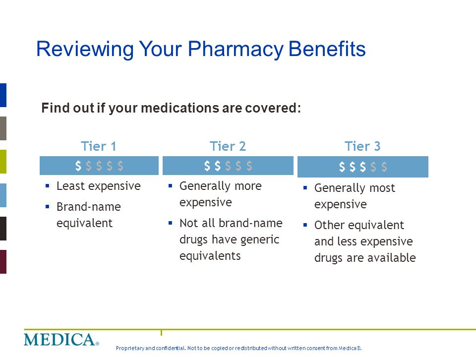 Reviewing Your Pharmacy Benefits