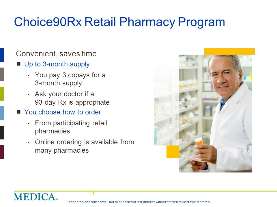 Choice90Rx Retail Pharmacy Program