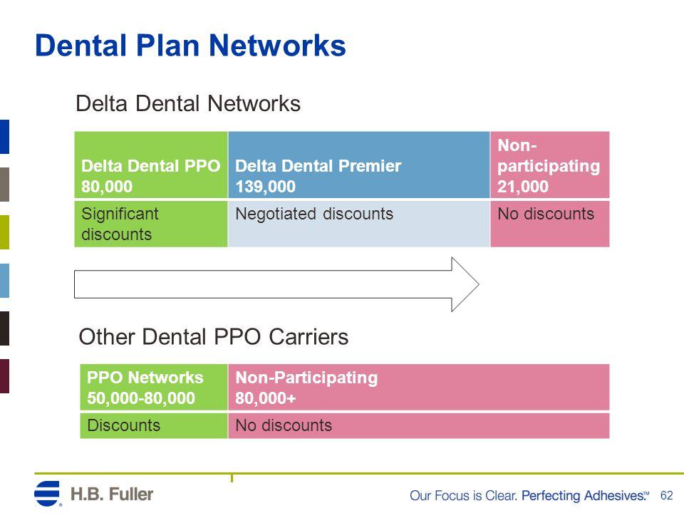 Dental Plan Networks Delta Dental Networks Other Dental PPO Carriers