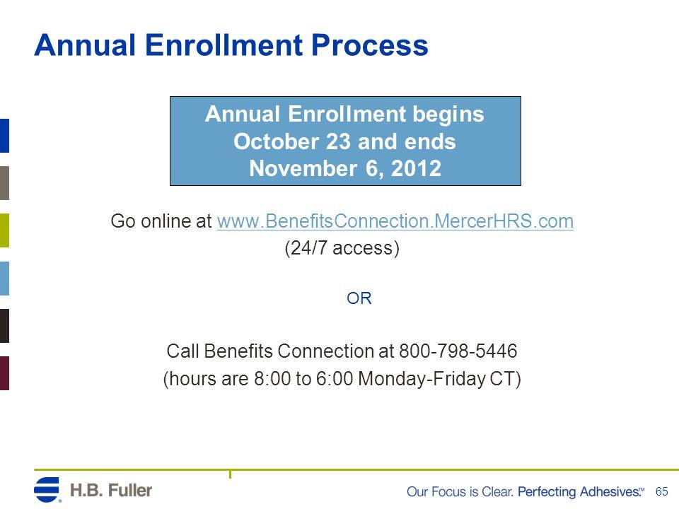 Annual Enrollment Process
