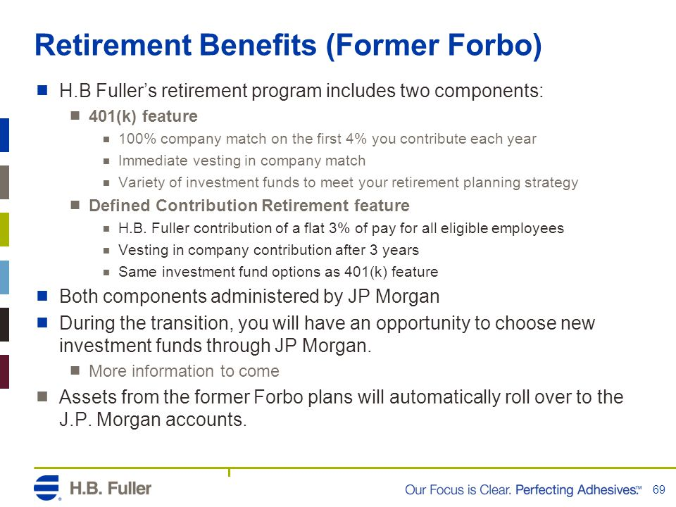 Retirement Benefits (Former Forbo)