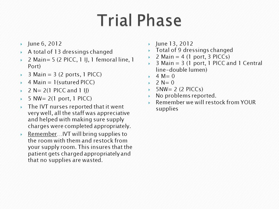 Trial Phase June 6, 2012 A total of 13 dressings changed