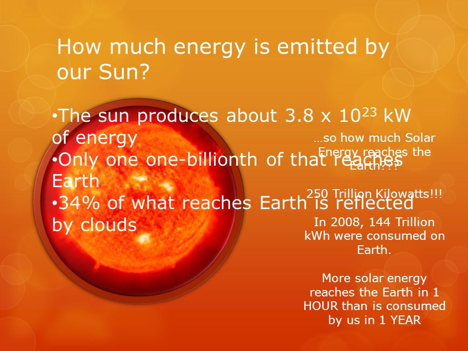 How much energy is emitted by our Sun