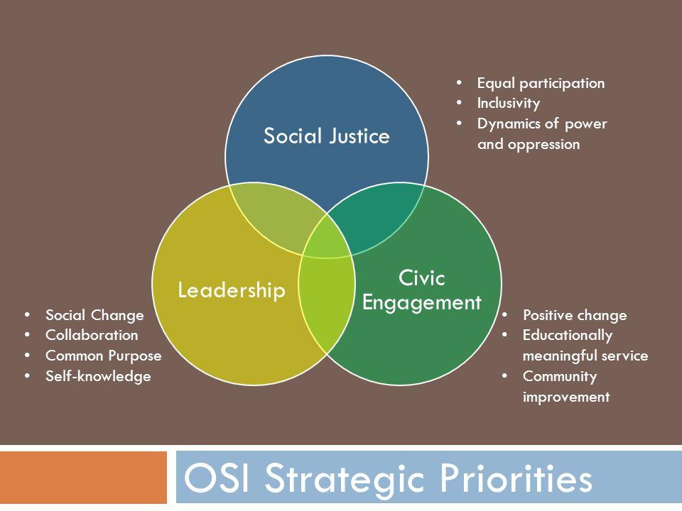 OSI Strategic Priorities