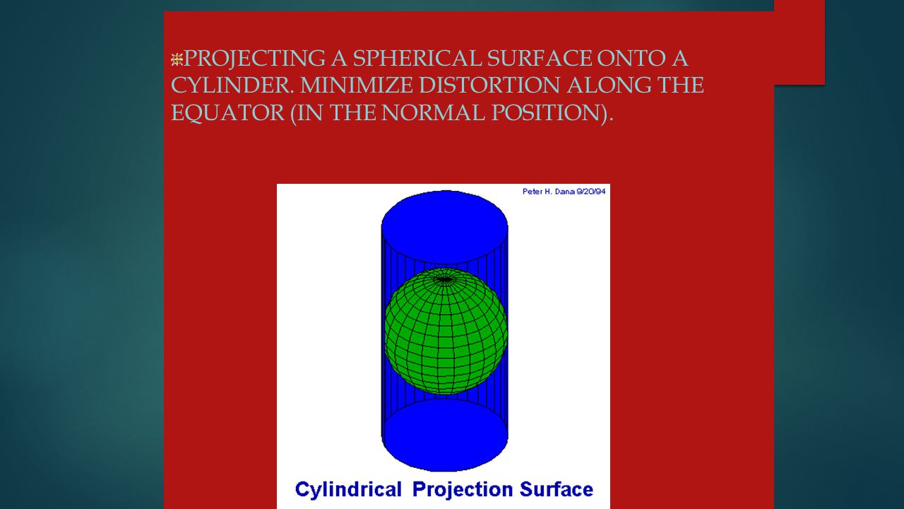 projecting a spherical surface onto a cylinder