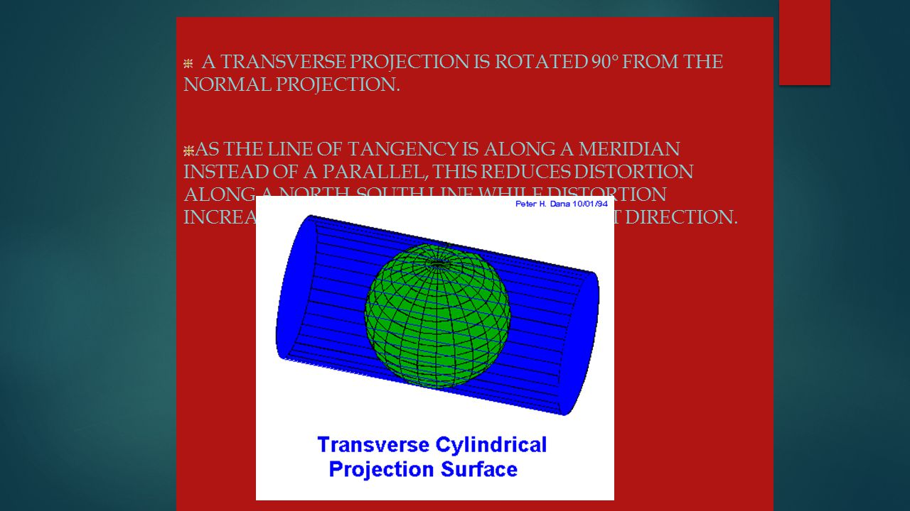 A transverse projection is rotated 90° from the normal projection.