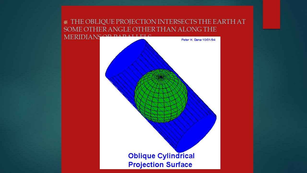 The oblique projection intersects the Earth at some other angle other than along the meridians or parallels.