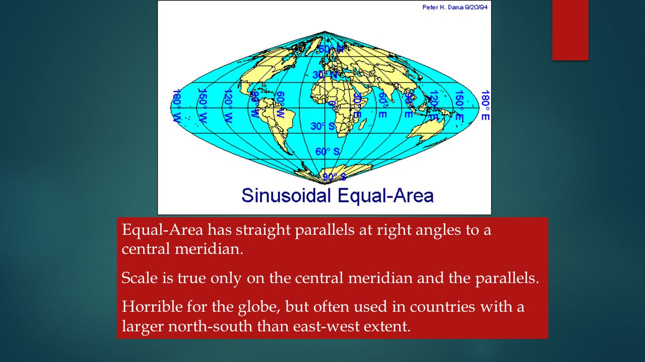 Types of Cylindrical Projections – These include -