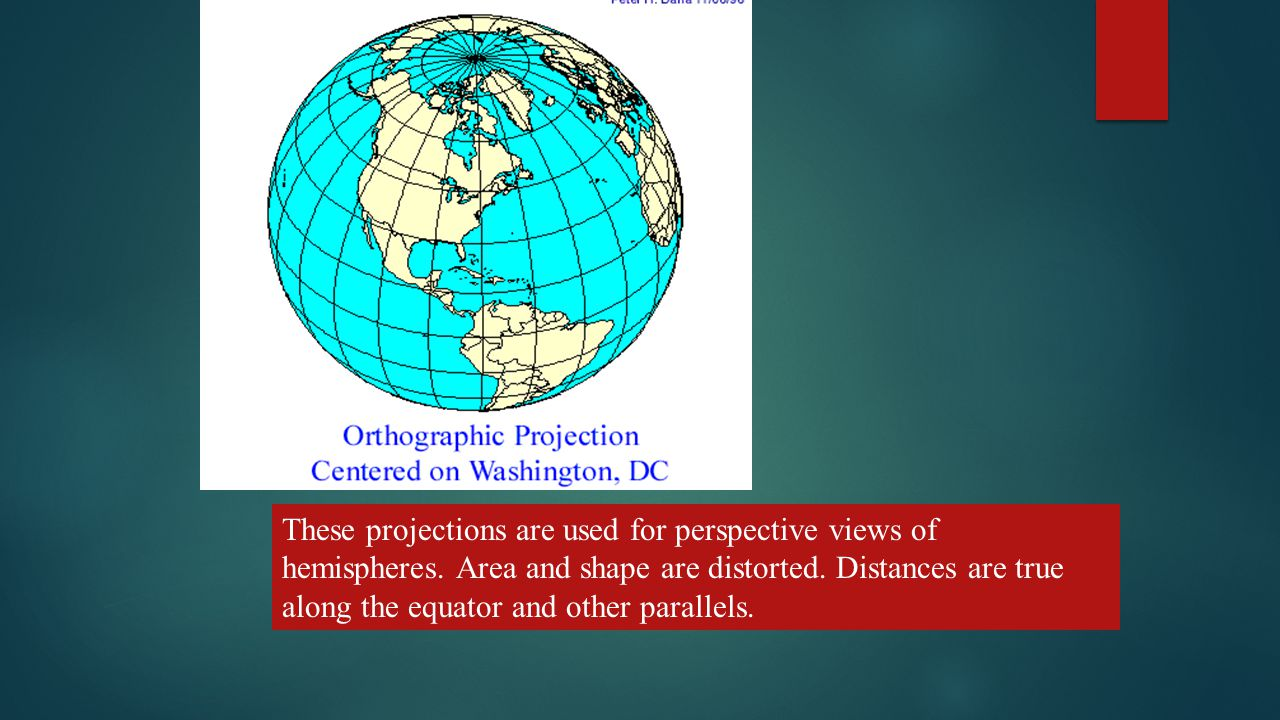 Types of Planar Projections – These include -