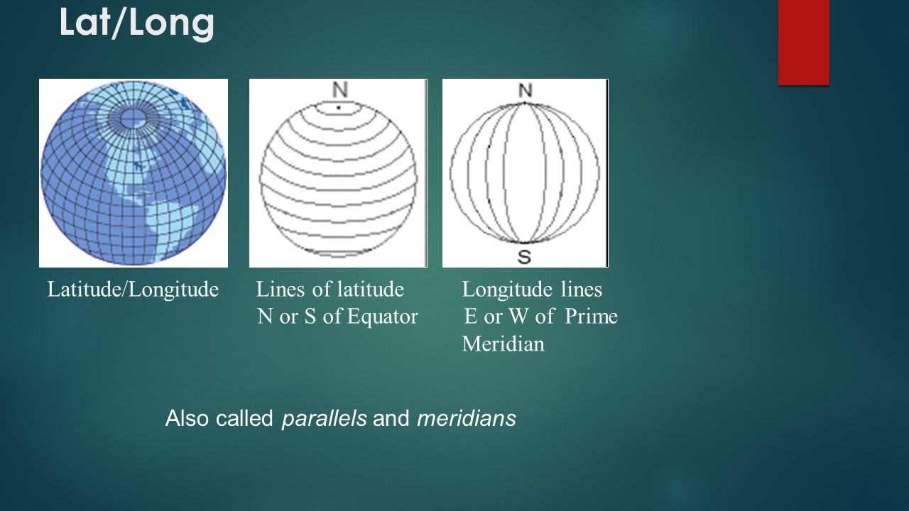 Also called parallels and meridians