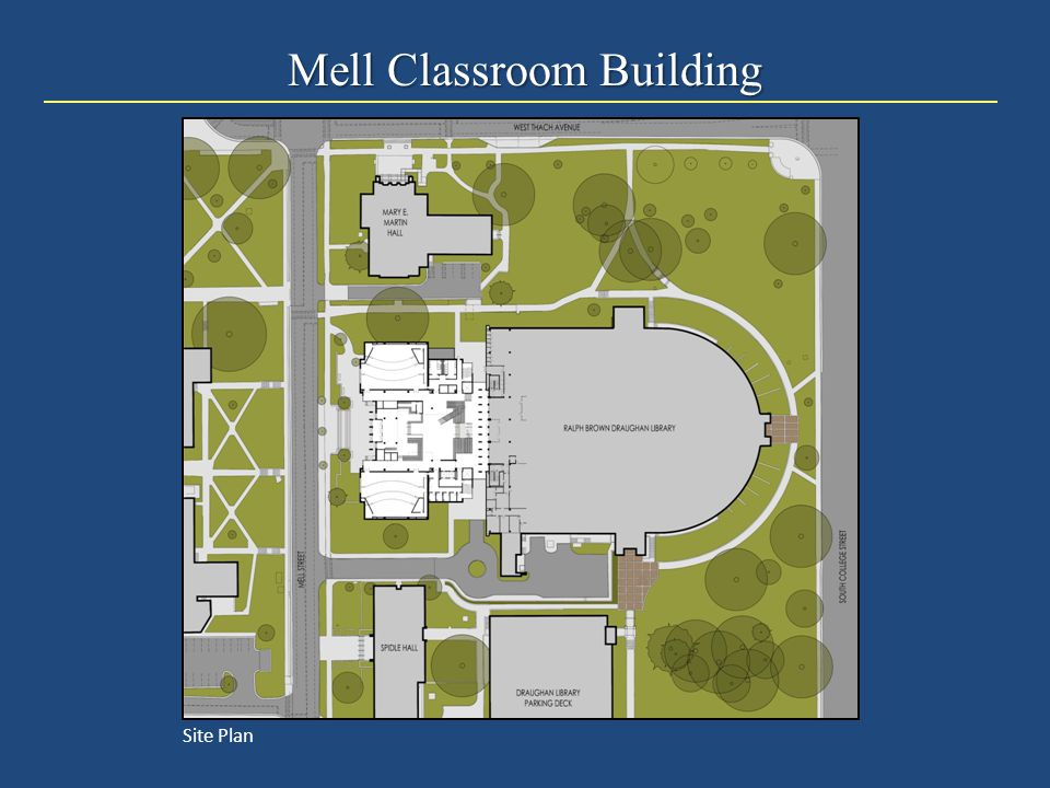 Mell Classroom Building