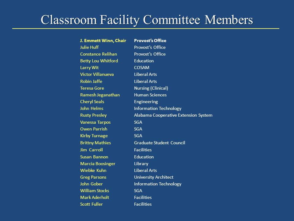 Classroom Facility Committee Members