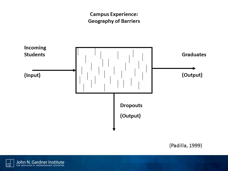 Campus Experience: Geography of Barriers