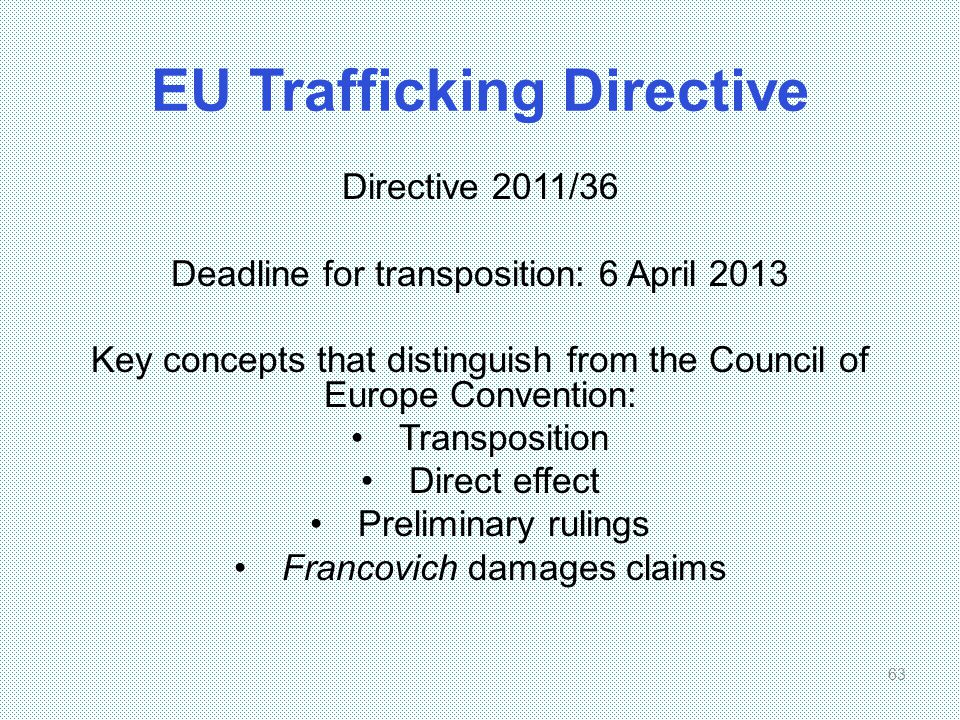EU Trafficking Directive