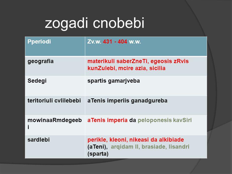 zogadi cnobebi Pperiodi Zv.w. 431 - 404 w.w. geografia