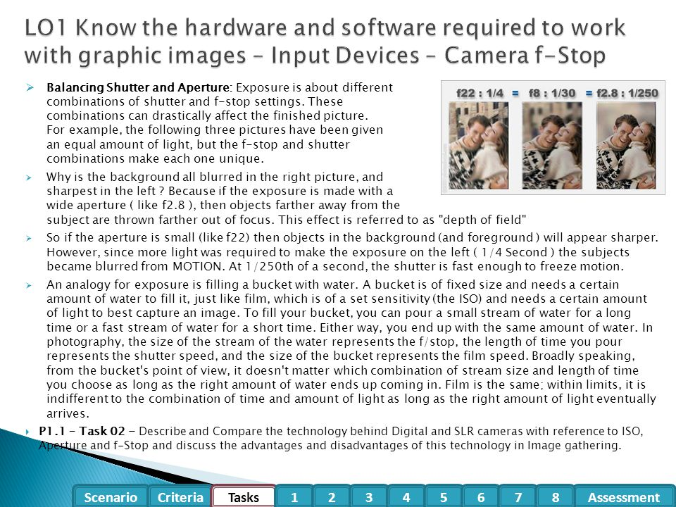 LO1 Know the hardware and software required to work with graphic images – Input Devices – Camera f-Stop