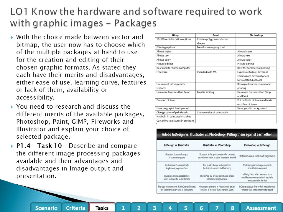 LO1 Know the hardware and software required to work with graphic images - Packages