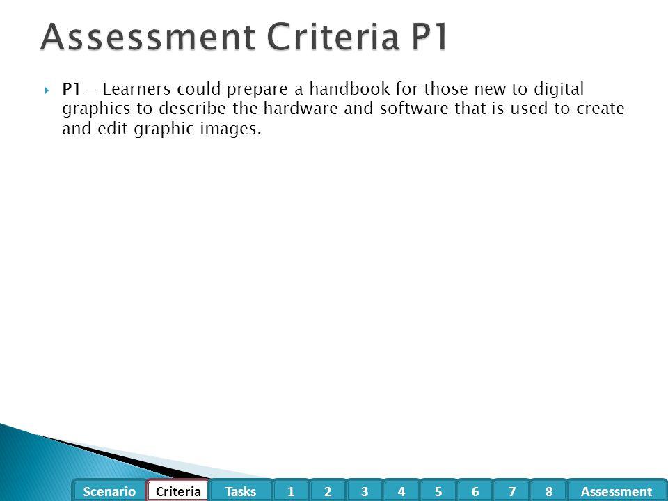 Assessment Criteria P1