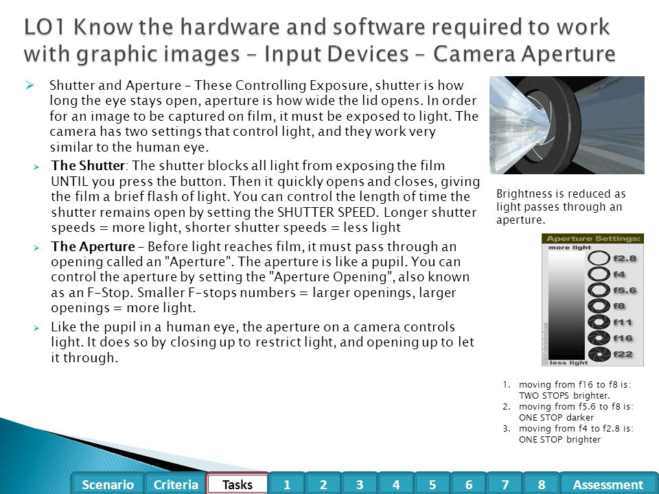 LO1 Know the hardware and software required to work with graphic images – Input Devices – Camera Aperture