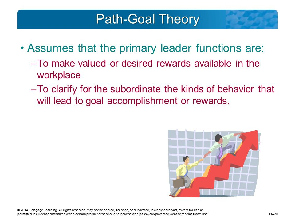 Path-Goal Theory Assumes that the primary leader functions are: