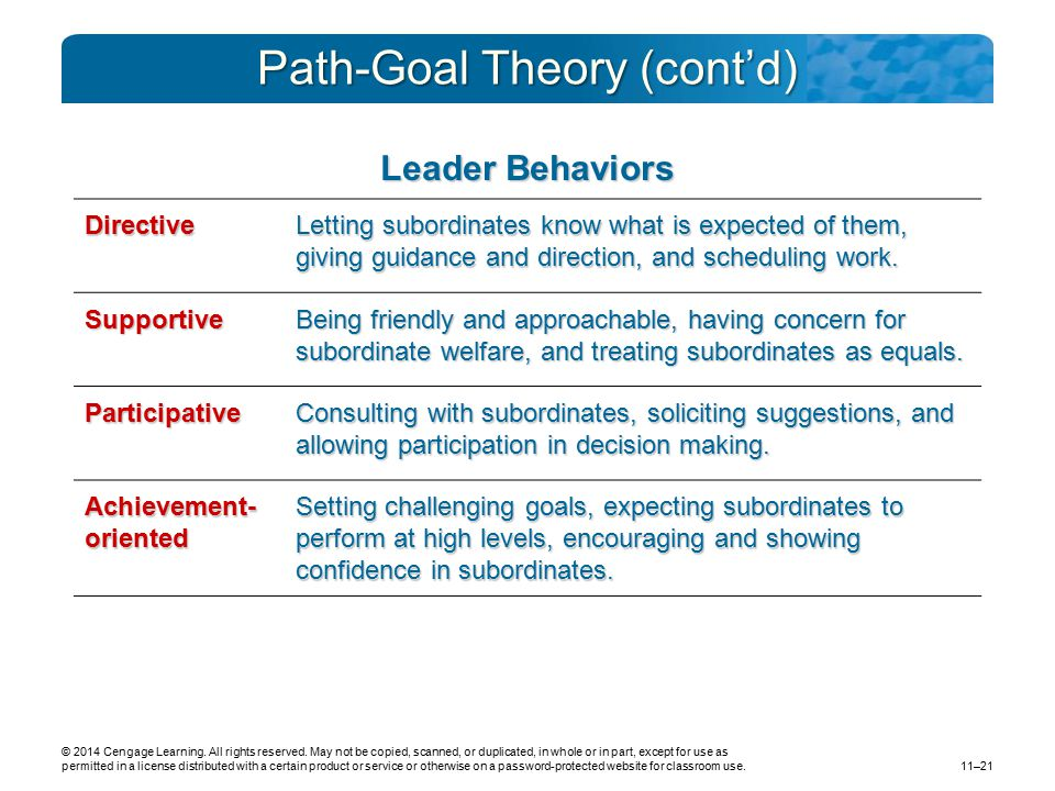Path-Goal Theory (cont'd)