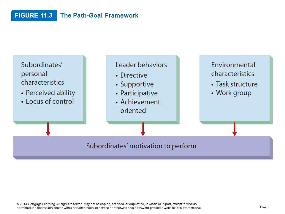 The Path-Goal Framework