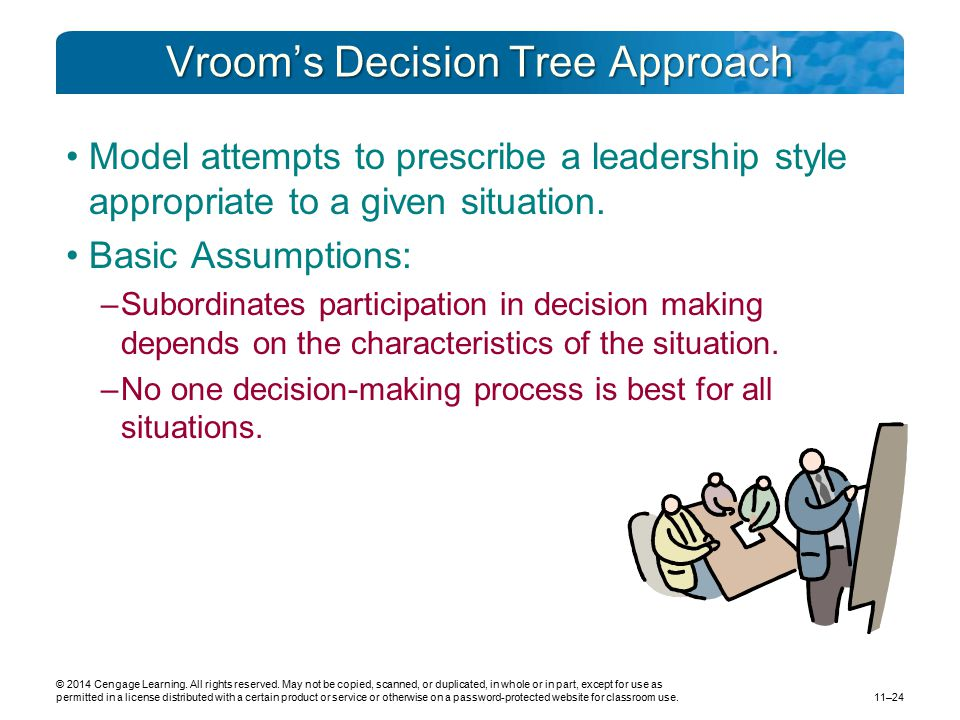 Vroom's Decision Tree Approach