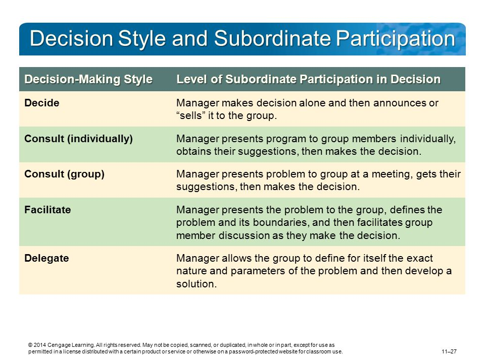 Decision Style and Subordinate Participation