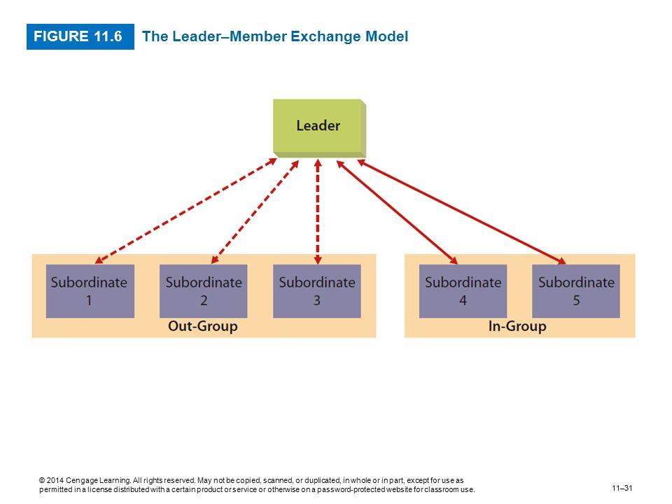 The Leader–Member Exchange Model