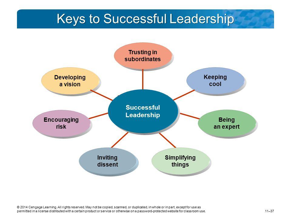 Keys to Successful Leadership