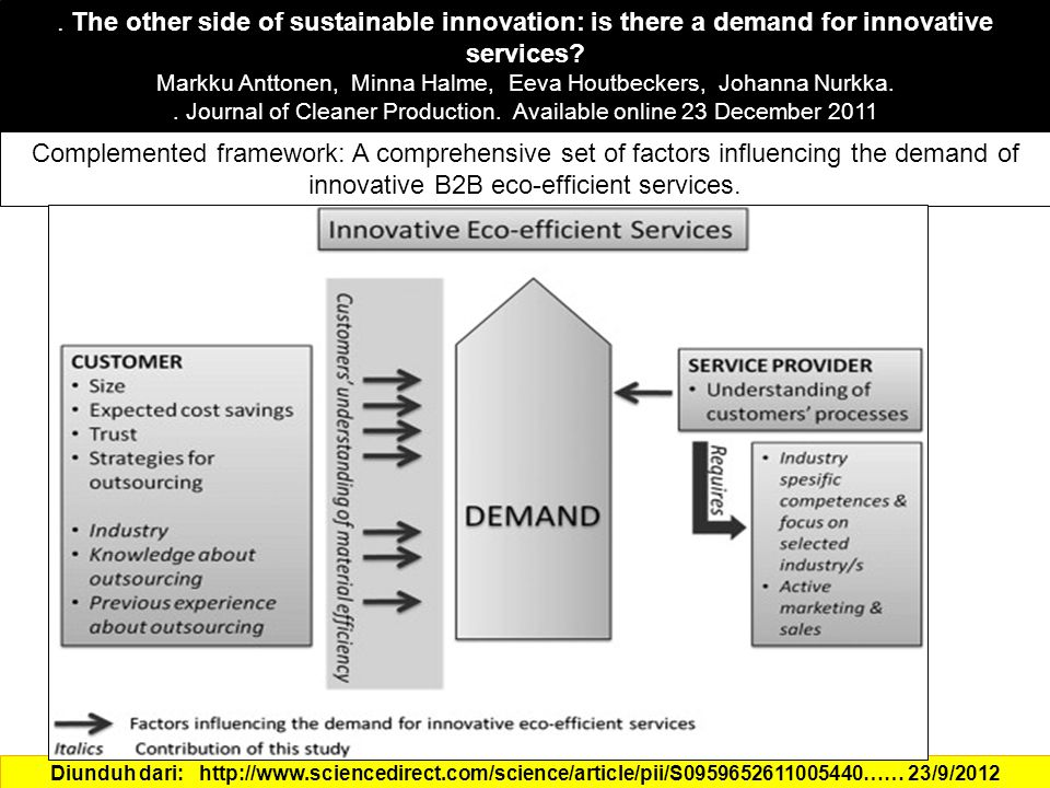. The other side of sustainable innovation: is there a demand for innovative services