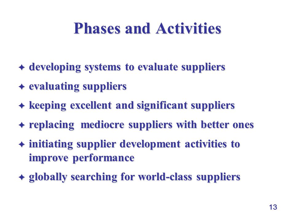Phases and Activities developing systems to evaluate suppliers